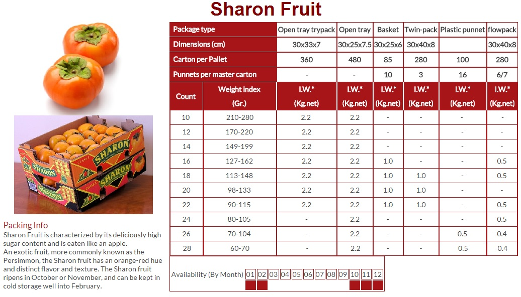 Planet Israel - Fresh Fruits | Fresh Citrus | Fresh Vegetables | Concentrated Pure Fruit Juice - Fresh Sharon Fruit Persimmon / Persimmons from from Israel